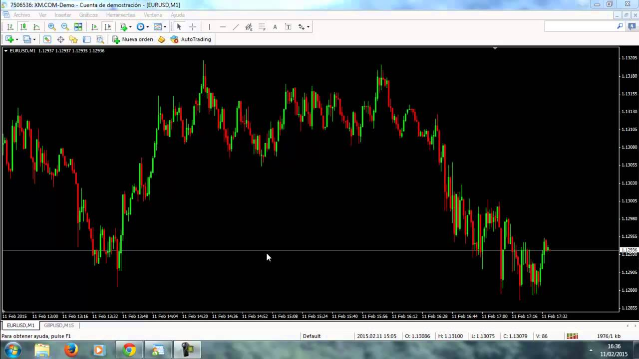 Binary options pro trading signals live review 2015
