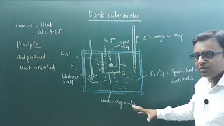 Class 11 chemistry Thermodynamics  (calorific value of fuel and Bomb calorimeter)