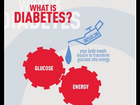 what-is-diabetes---what-causes-diabetes---type-2-diabetes-|-diabetes-breakthough