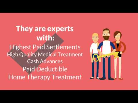Best Personal Injury Claim Roswell 404-800-7233
