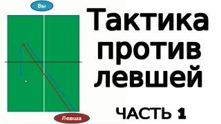 ТАКТИКА В НАСТОЛЬНОМ ТЕННИСЕ против левшей (Как играть в настольный теннис против левшей)(Запишитесь на ближайший онлайн-семинар по настольному теннису здесь: http://artemutochkin.ru/aff/youtube/vebinar?utm_source=1&utm_content=..., 2016-01-09T12:00:50.000Z)
