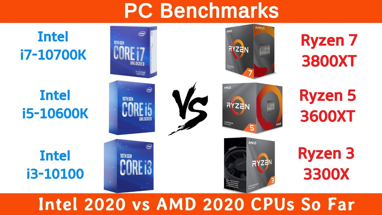 Intel 2020 vs AMD 2020 CPUs So Far