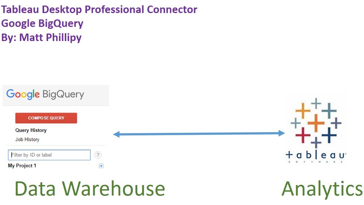 Tableau Data Connector: Google BigQuery Data Warehouse