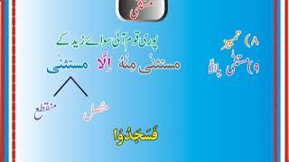 Arabic Grammar 2010 New look - 62 - Lisan ul Quran
