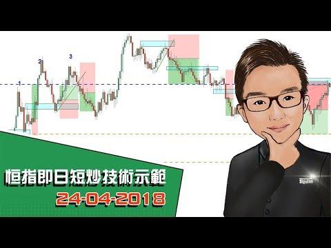 恒指即日短炒技術示範 24-04-2018 - SignalTom投資迷你大學