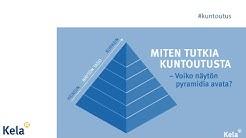 Miten tutkia kuntoutusta  – voiko näytön pyramidia avata?