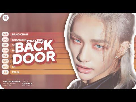 Stray Kids – Back Door Line Distribution (Color Coded)