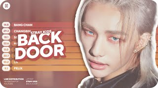 Stray Kids - Back Door Line Distribution (Color Coded)