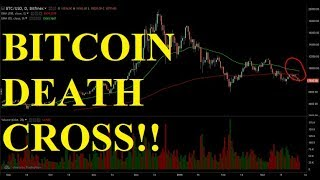Bitcoin DEATH CROSS - What is it? || More bearish signs || by Crypto Phoenix