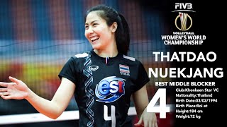 Thatdao Nuekjang Powerful Spikes | BLOCKS | Women's Volleyball World Championships 2018