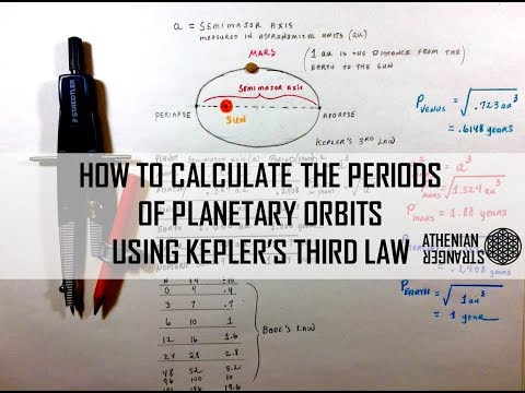 diy-astro:-how-to-calculate-the-periods-of-planetary-orbits-using-kepler's-third-law