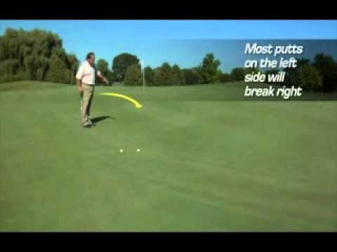 Reading Greens when Putting