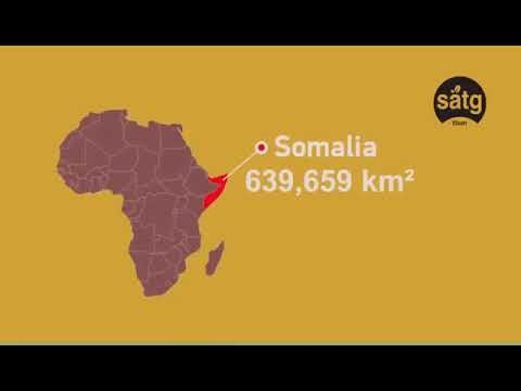 The Potential of the Somali Economy
