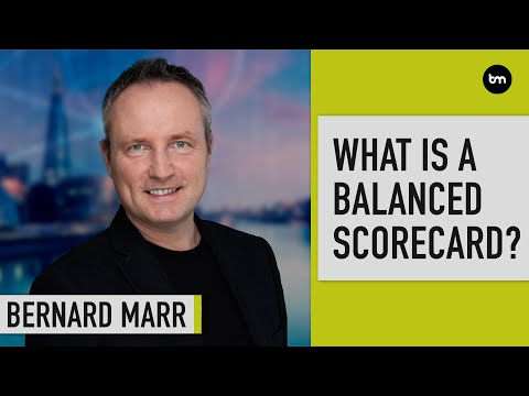 The Four Perspectives in a Balanced Scorecard