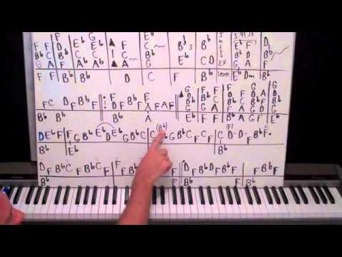 Piano Lesson Endless Love Lionel Ritchie Shawn Cheek Tutorial Youtube