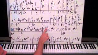 Piano Lesson Endless Love Lionel Ritchie Shawn Cheek Tutorial