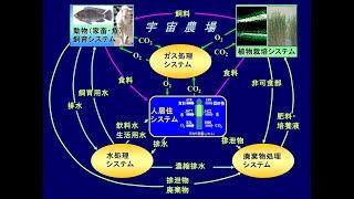 6)宇宙での農業 北宅 善昭(大阪府立大学)