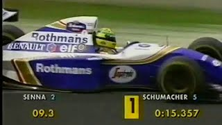 Ayrton Senna 64th Pole Position, Japan 1994