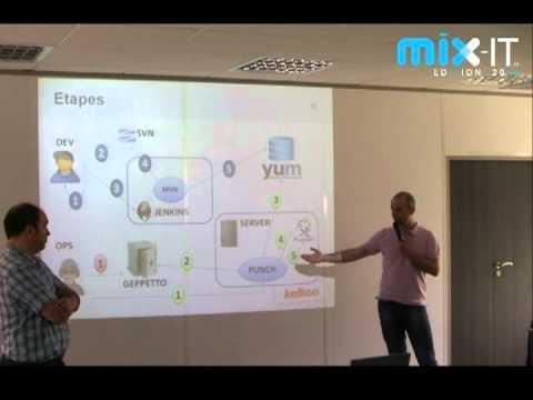 Nicolas Capponi & Alain Delafosse @Mix-IT 2012: DevOps in real life at Kelkoo