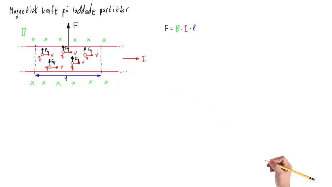 Fysik 2 - Kapitel 6 - Magnetiska krafter på laddade partiklar