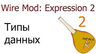 Gmod Expression2, урок 2 - Основные типы данных, работа со строками