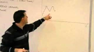 Investment Analysis, Lecture 02 - Technical Analysis, Introduction