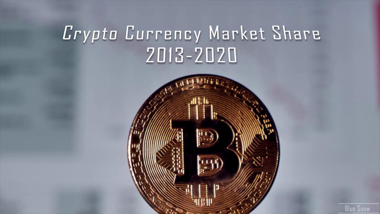 bitcoin vs other crypto