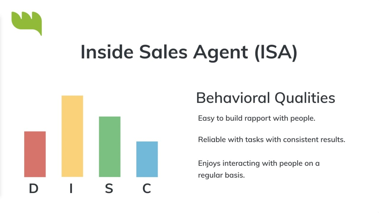 Ideal DISC Profile for Hiring an Inside Sales Agent