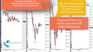 120117 -- Daily Market Review ES CL GC NQ - Live Futures Trading Call Room