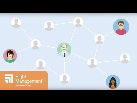 Right Everywhere(R) : Innovative Career Solution