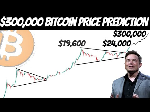 Realistic Bitcoin Price Prediction By The End Of 2021 | $100k - $300k