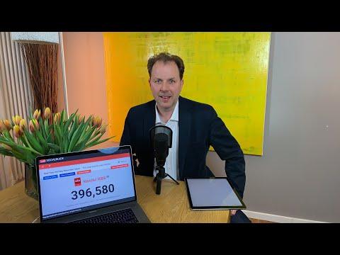 Countdown zu 400.000 Abos - LIVE