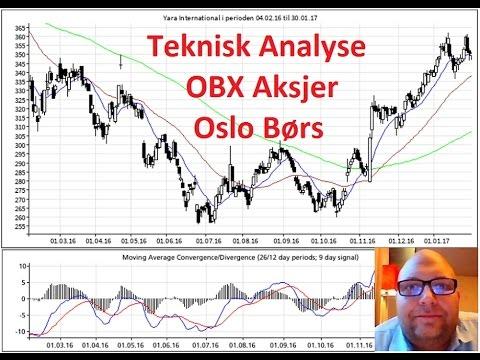Teknisk Aksje Analyse Oslo Bors obx aksjer