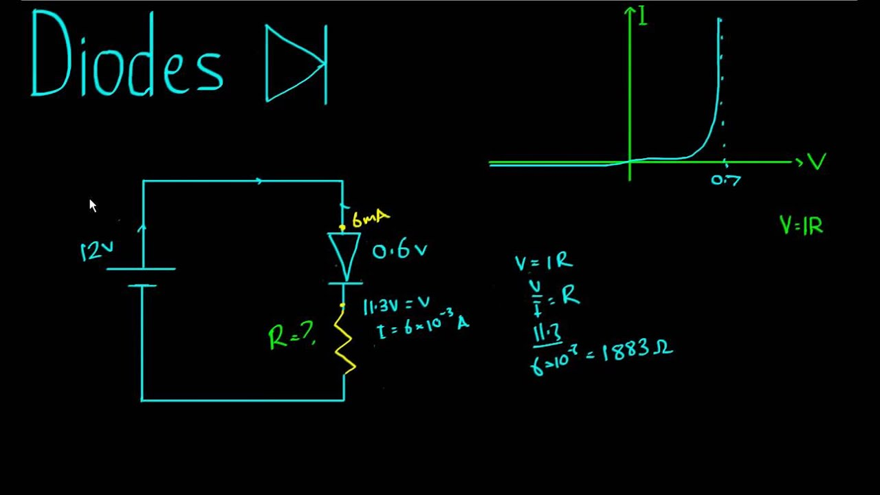 Diodes Example