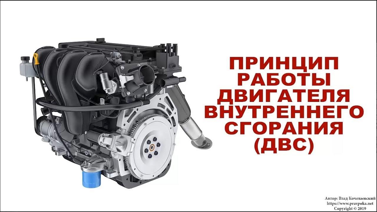 Занятие 2. Принцип работы двигателя внутреннего сгорания