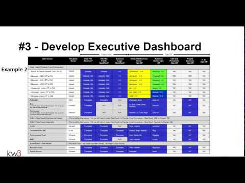 2014 11 13 10 01 Effective Executive Level Status Reporting  Giving The Right Data To Make Key Decis