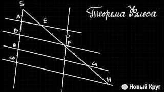 Математика  Теорема Фалеса