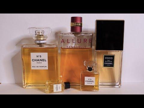 Моя коллекция ароматов CHANEL    Ароматы Шанель