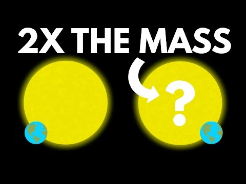 Thumbnail: What If The Sun Doubled In Mass?