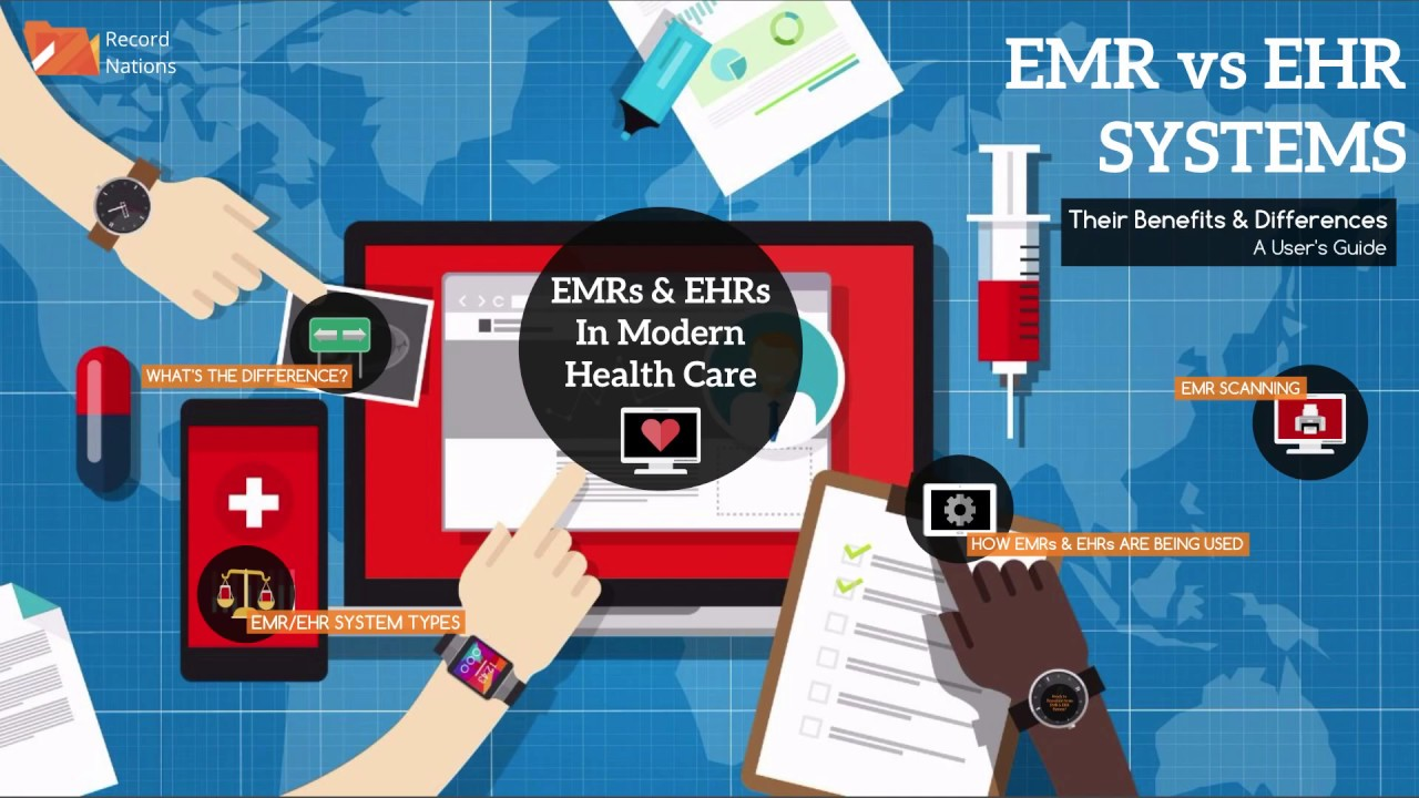 Emr vs ehr systems their differences uses and advantages also youtube rh
