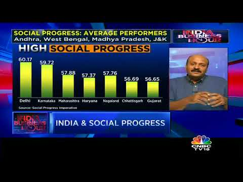 SOCIAL PROGRESS: KERALA ON TOP | India Business Hour | CNBC TV18
