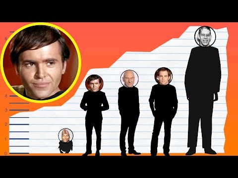 How Tall Is Walter Koenig? - Height Comparison!