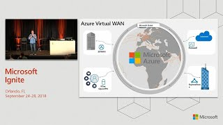 Azure networking internals: A closer look at how Azure's global network delivers - BRK2483