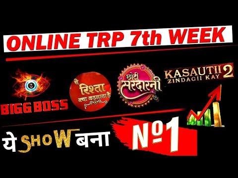 7th Week Online TRP Of Year 2020 : OMG This Show Became No. 1 ?