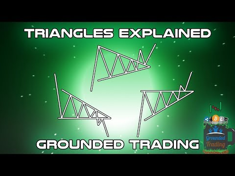 Trading Triangles - Grounded Trading - Technical Analysis Education