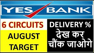 Yes Bank Latest News - Yes Bank Share Target   Yes Bank Share Price