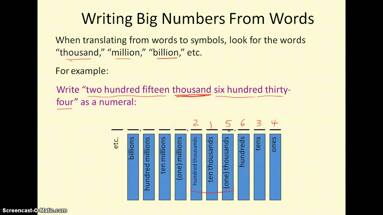 Writing numbers from word names youtube writing numbers from word names publicscrutiny Image collections
