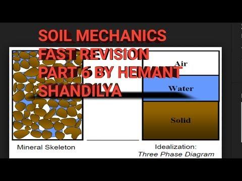 SOIL MECHANICS FAST REVISION PART 6