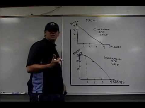 Economics Videos- Production Possibilities Curve: Econ ...