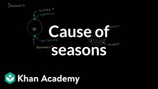 Seasons aren't dictated by closeness to sun | Cosmology & Astronomy | Khan Academy